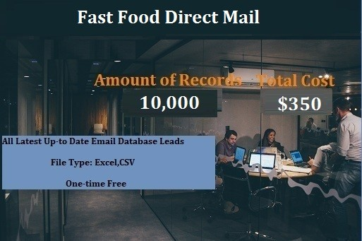 Fast Food Direct Mail